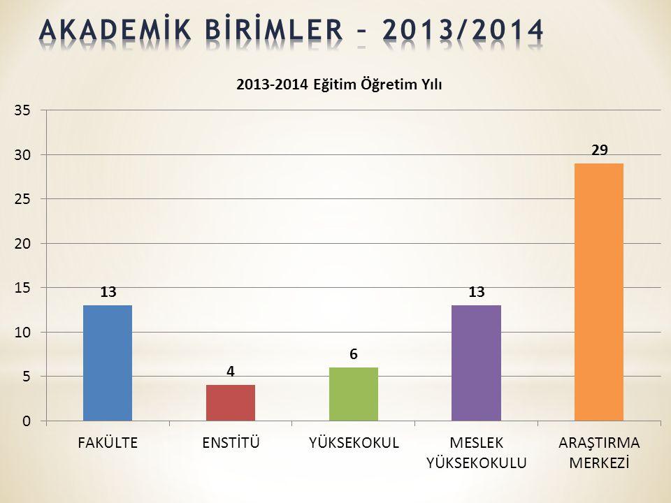 AKADEMİK BİRİMLER – 2013/2014