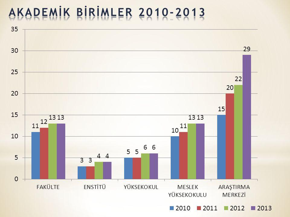 AKADEMİK BİRİMLER 2010-2013