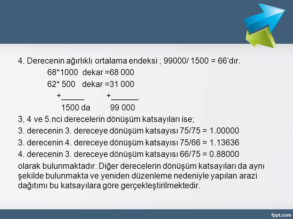 4. Derecenin ağırlıklı ortalama endeksi ; 99000/ 1500 = 66'dır. 68
