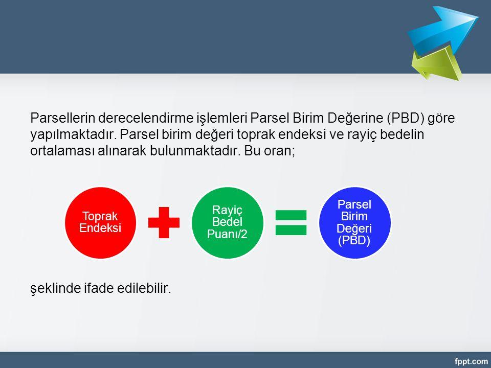 Parsel Birim Değeri (PBD)