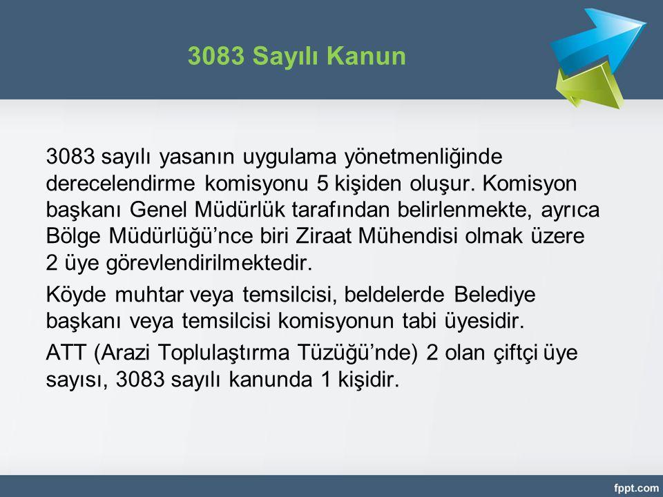 3083 Sayılı Kanun