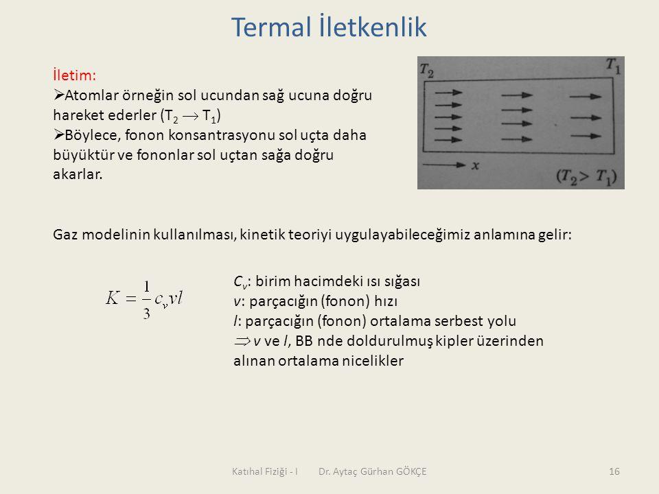 Katıhal Fiziği - I Dr. Aytaç Gürhan GÖKÇE