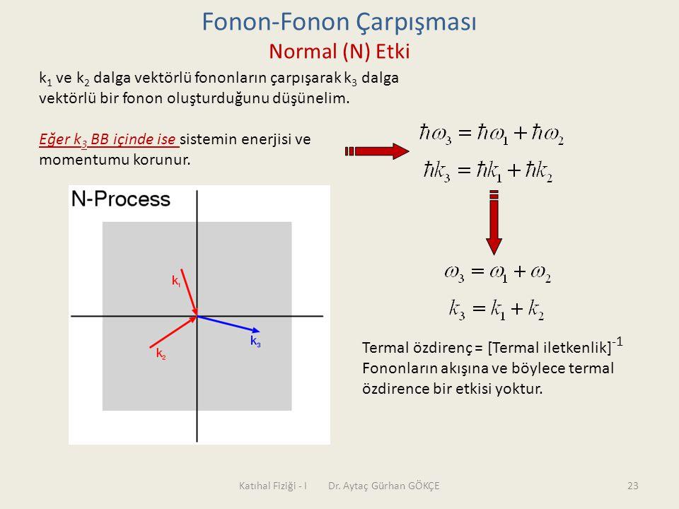 Fonon-Fonon Çarpışması Normal (N) Etki
