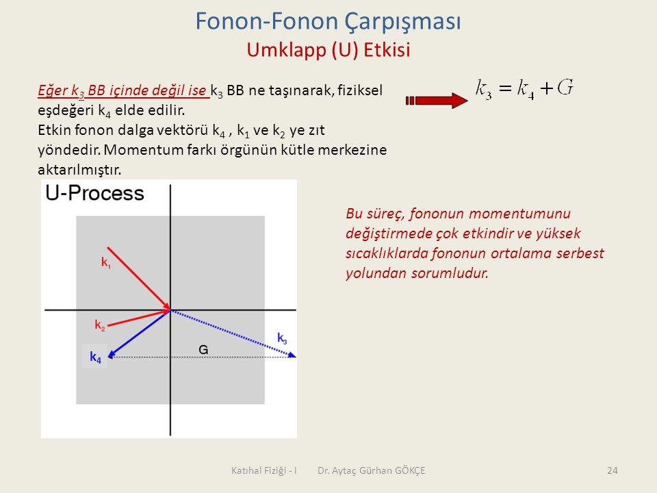 Fonon-Fonon Çarpışması Umklapp (U) Etkisi