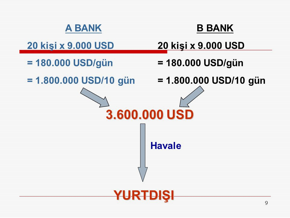 3.600.000 USD YURTDIŞI A BANK 20 kişi x 9.000 USD = 180.000 USD/gün
