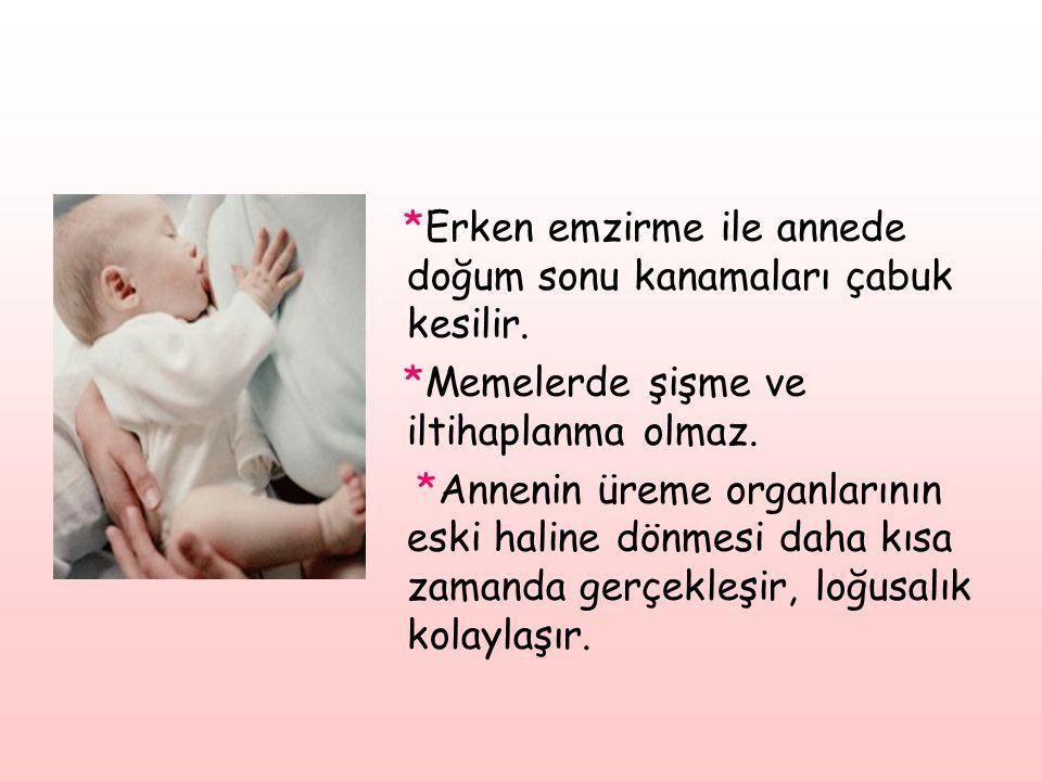 *Erken emzirme ile annede doğum sonu kanamaları çabuk kesilir. *Memelerde şişme ve iltihaplanma olmaz.