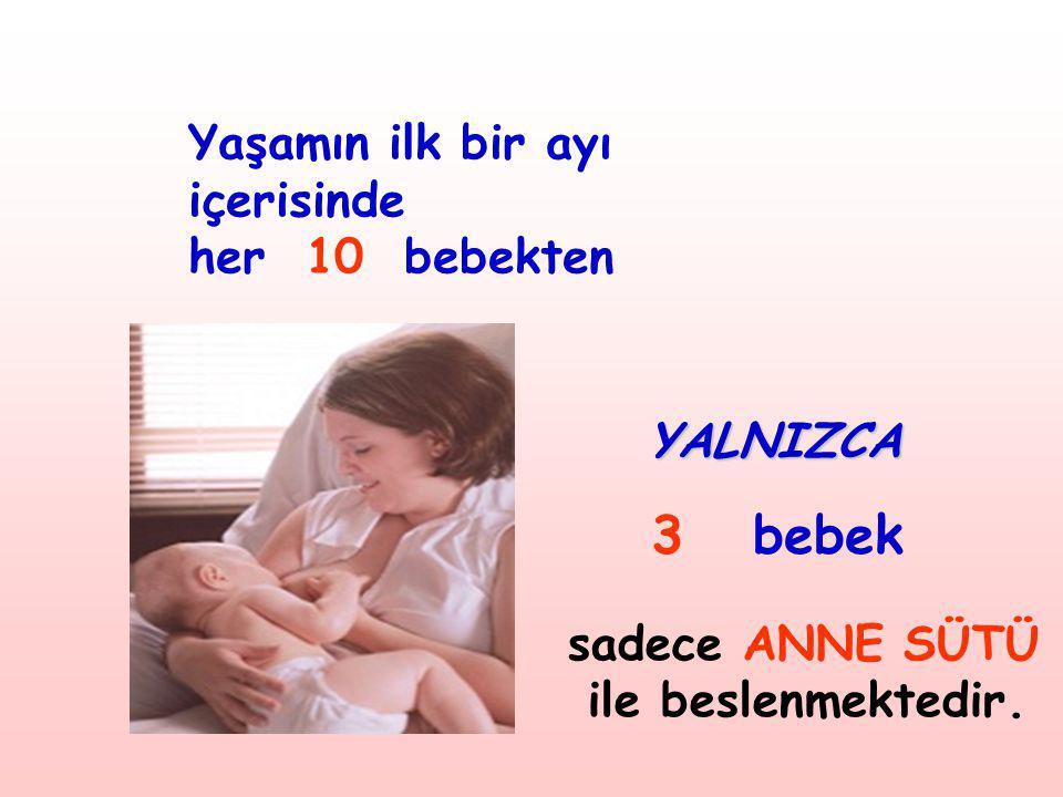 3 bebek Yaşamın ilk bir ayı içerisinde her 10 bebekten YALNIZCA