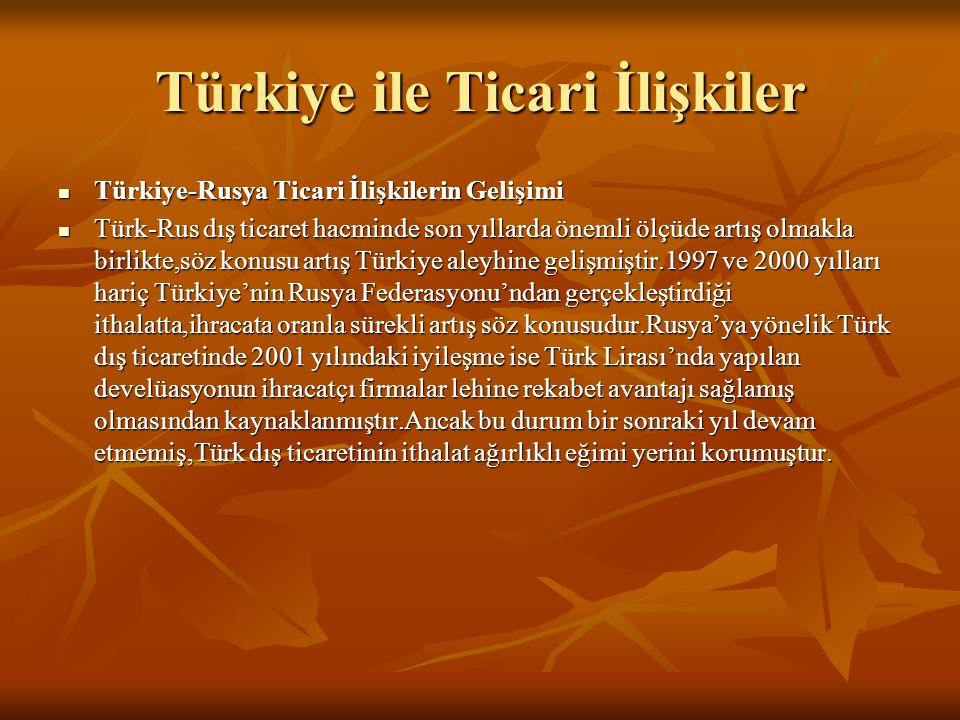 Türkiye ile Ticari İlişkiler