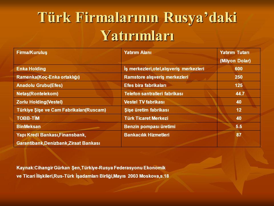 Türk Firmalarının Rusya'daki Yatırımları
