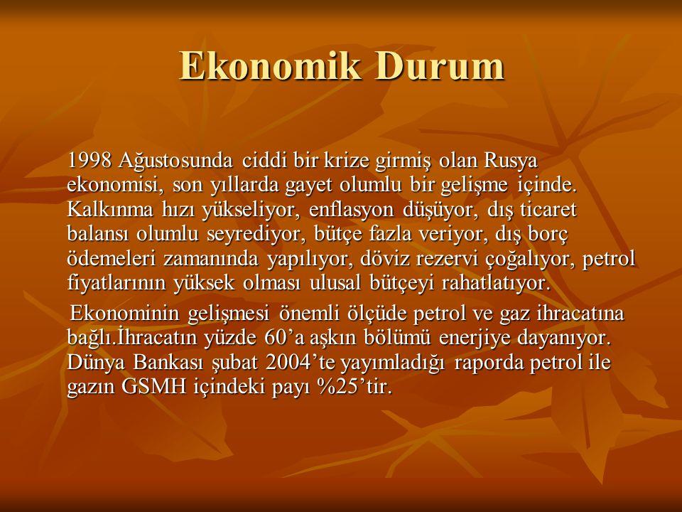 Ekonomik Durum