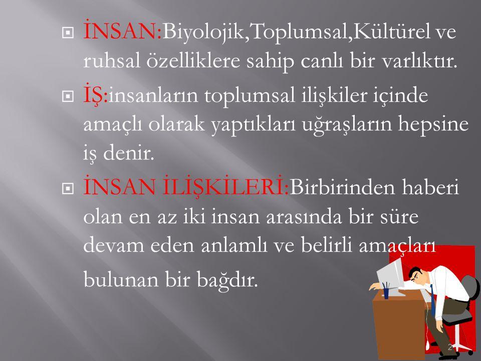 İNSAN:Biyolojik,Toplumsal,Kültürel ve ruhsal özelliklere sahip canlı bir varlıktır.