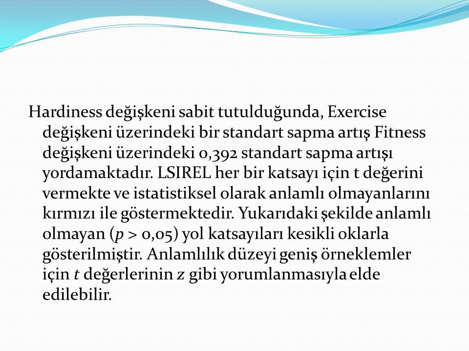 Hardiness değişkeni sabit tutulduğunda, Exercise değişkeni üzerindeki bir standart sapma artış Fitness değişkeni üzerindeki 0,392 standart sapma artışı yordamaktadır.