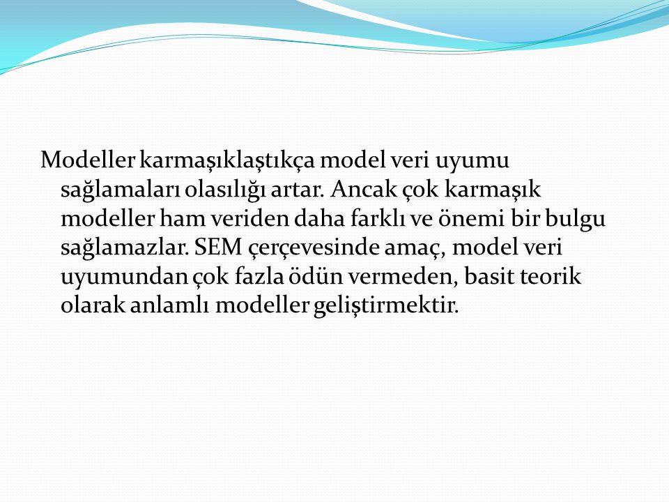 Modeller karmaşıklaştıkça model veri uyumu sağlamaları olasılığı artar