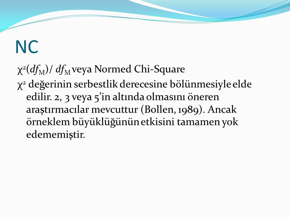 NC χ2(dfM)/ dfM veya Normed Chi-Square