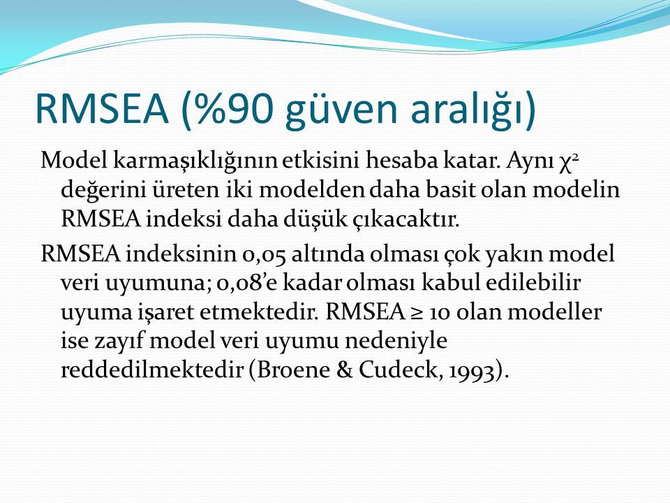 RMSEA (%90 güven aralığı)