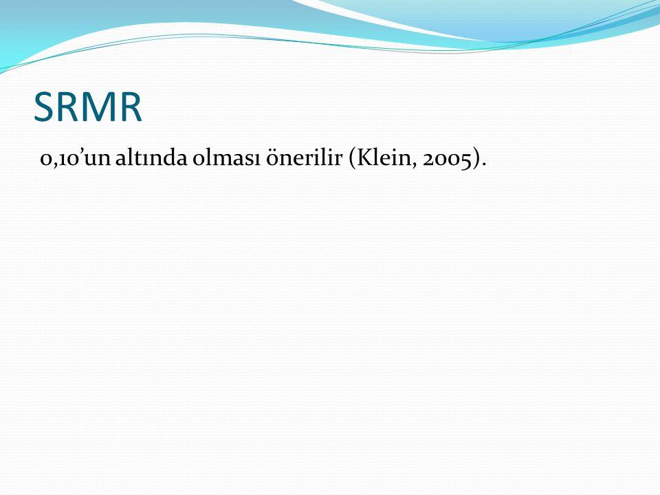 SRMR 0,10'un altında olması önerilir (Klein, 2005).