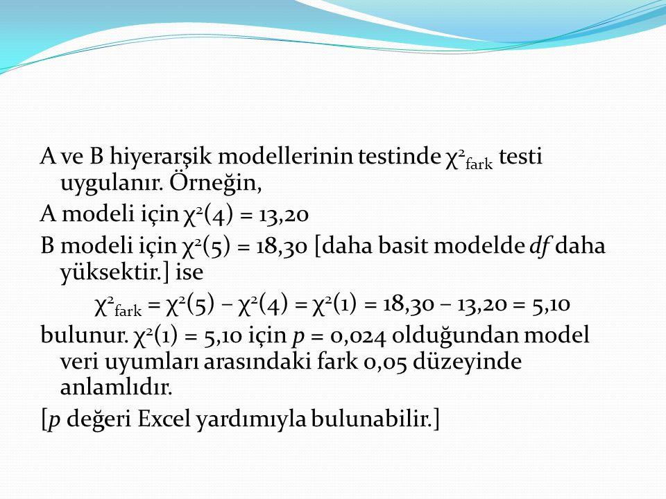 A ve B hiyerarşik modellerinin testinde χ2fark testi uygulanır