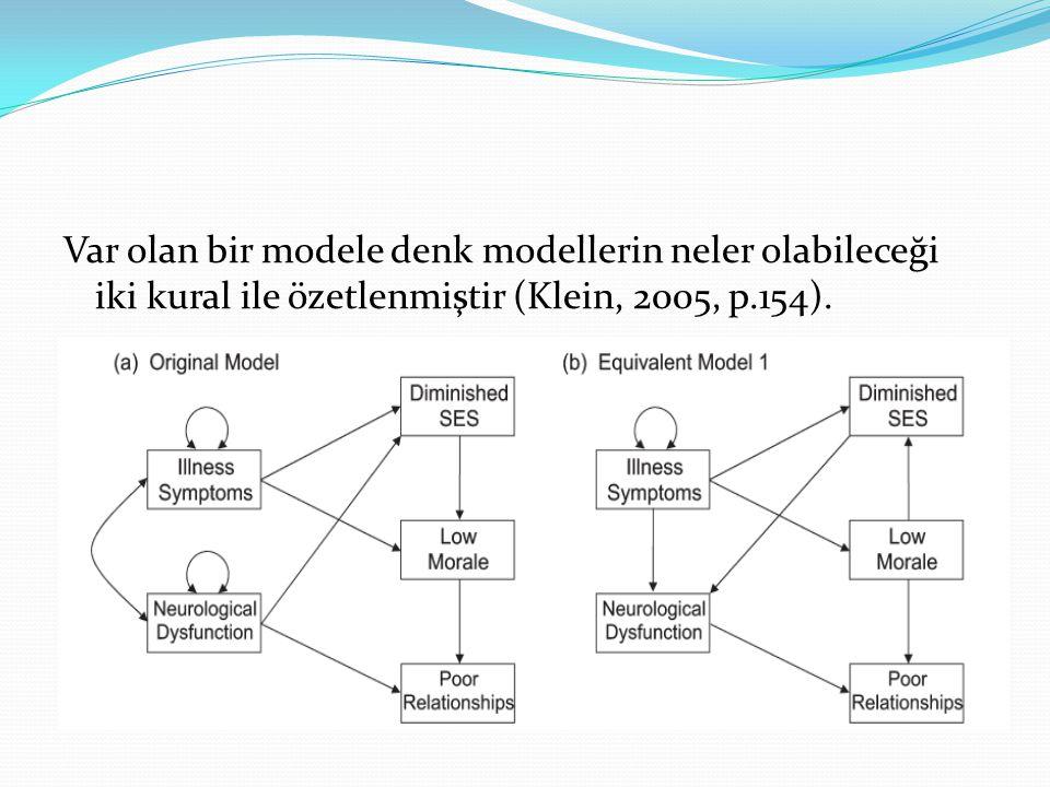 Var olan bir modele denk modellerin neler olabileceği iki kural ile özetlenmiştir (Klein, 2005, p.154).