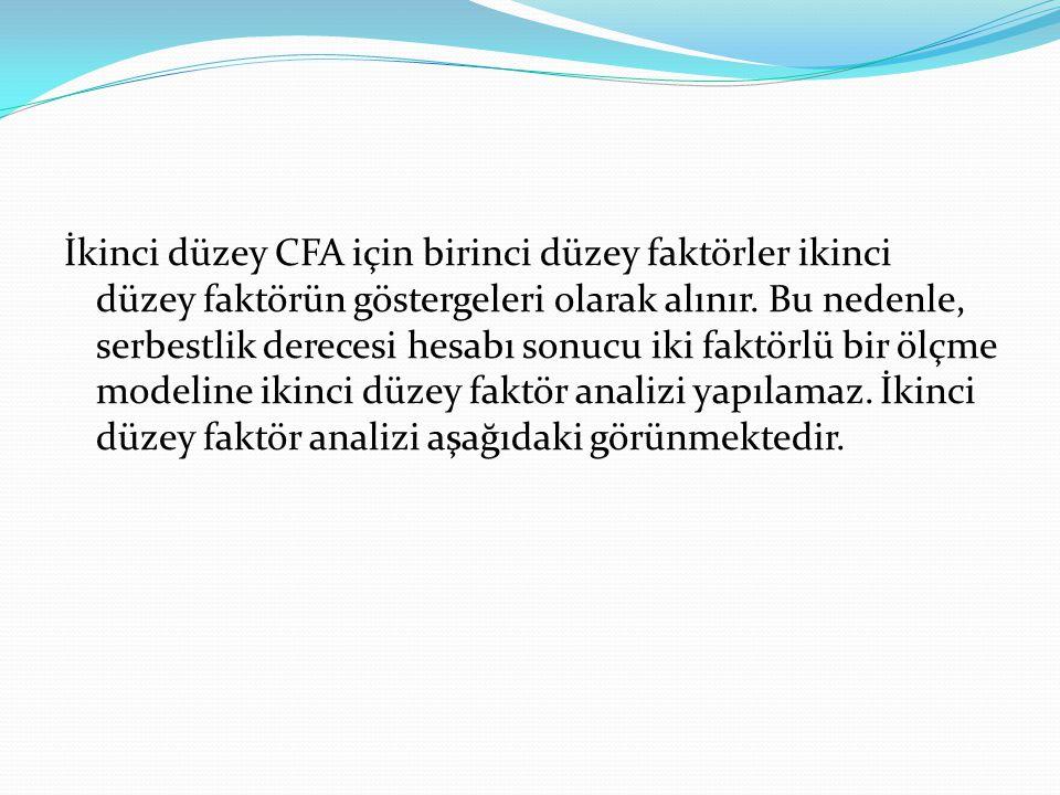 İkinci düzey CFA için birinci düzey faktörler ikinci düzey faktörün göstergeleri olarak alınır.