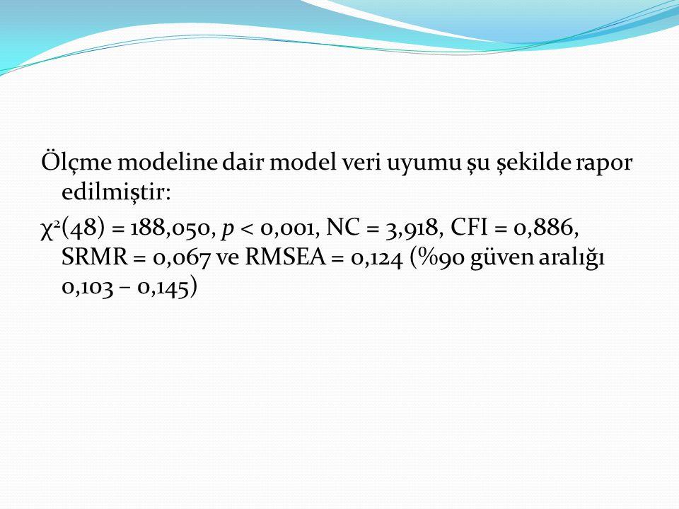 Ölçme modeline dair model veri uyumu şu şekilde rapor edilmiştir: χ2(48) = 188,050, p < 0,001, NC = 3,918, CFI = 0,886, SRMR = 0,067 ve RMSEA = 0,124 (%90 güven aralığı 0,103 – 0,145)