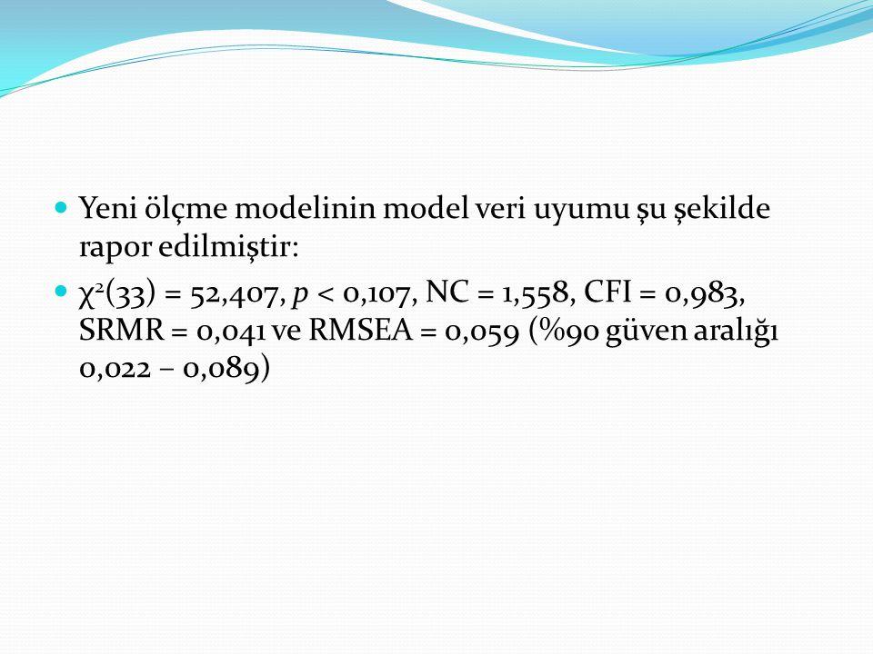 Yeni ölçme modelinin model veri uyumu şu şekilde rapor edilmiştir: