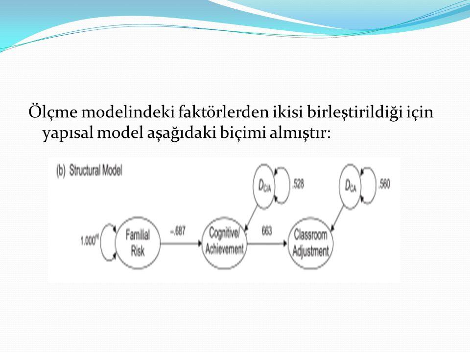 Ölçme modelindeki faktörlerden ikisi birleştirildiği için yapısal model aşağıdaki biçimi almıştır: