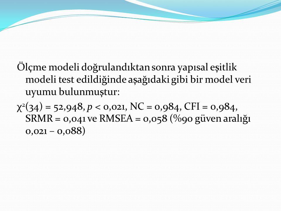 Ölçme modeli doğrulandıktan sonra yapısal eşitlik modeli test edildiğinde aşağıdaki gibi bir model veri uyumu bulunmuştur: χ2(34) = 52,948, p < 0,021, NC = 0,984, CFI = 0,984, SRMR = 0,041 ve RMSEA = 0,058 (%90 güven aralığı 0,021 – 0,088)