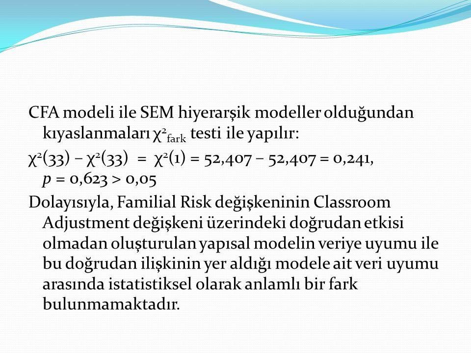 CFA modeli ile SEM hiyerarşik modeller olduğundan kıyaslanmaları χ2fark testi ile yapılır: χ2(33) – χ2(33) = χ2(1) = 52,407 – 52,407 = 0,241, p = 0,623 > 0,05 Dolayısıyla, Familial Risk değişkeninin Classroom Adjustment değişkeni üzerindeki doğrudan etkisi olmadan oluşturulan yapısal modelin veriye uyumu ile bu doğrudan ilişkinin yer aldığı modele ait veri uyumu arasında istatistiksel olarak anlamlı bir fark bulunmamaktadır.