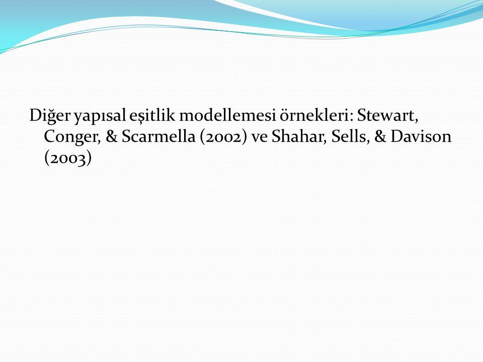 Diğer yapısal eşitlik modellemesi örnekleri: Stewart, Conger, & Scarmella (2002) ve Shahar, Sells, & Davison (2003)