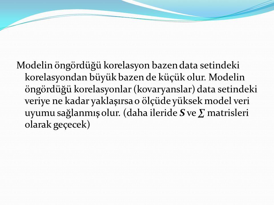 Modelin öngördüğü korelasyon bazen data setindeki korelasyondan büyük bazen de küçük olur.