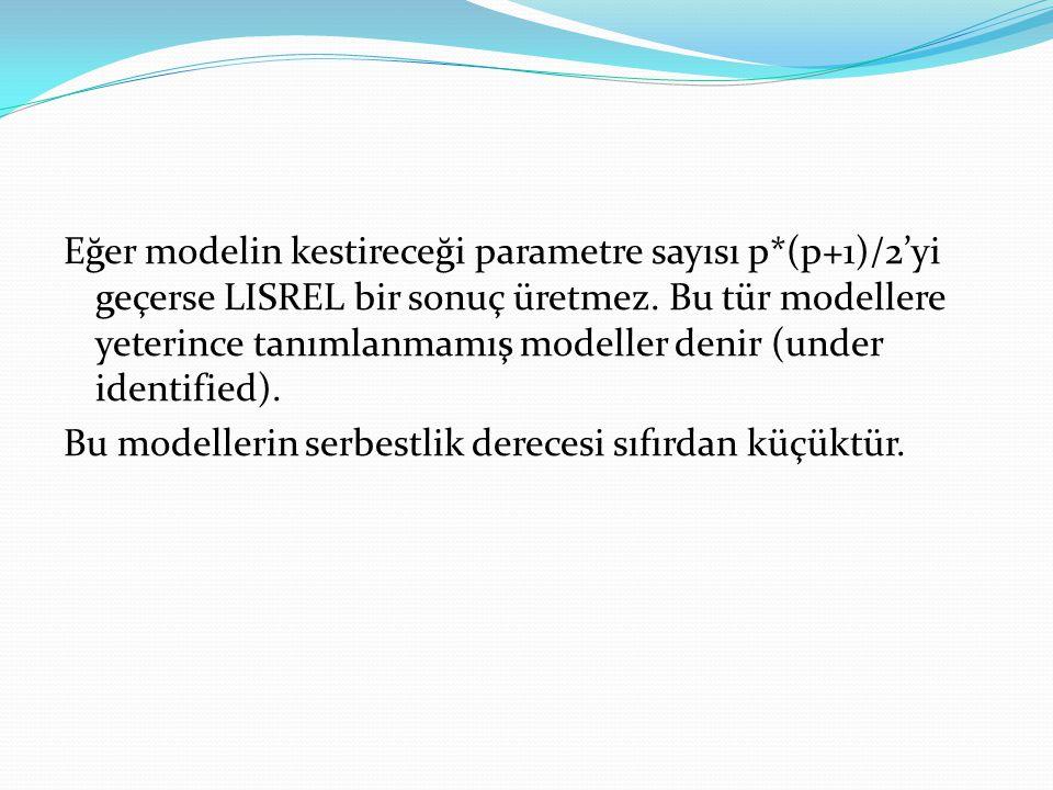 Eğer modelin kestireceği parametre sayısı p