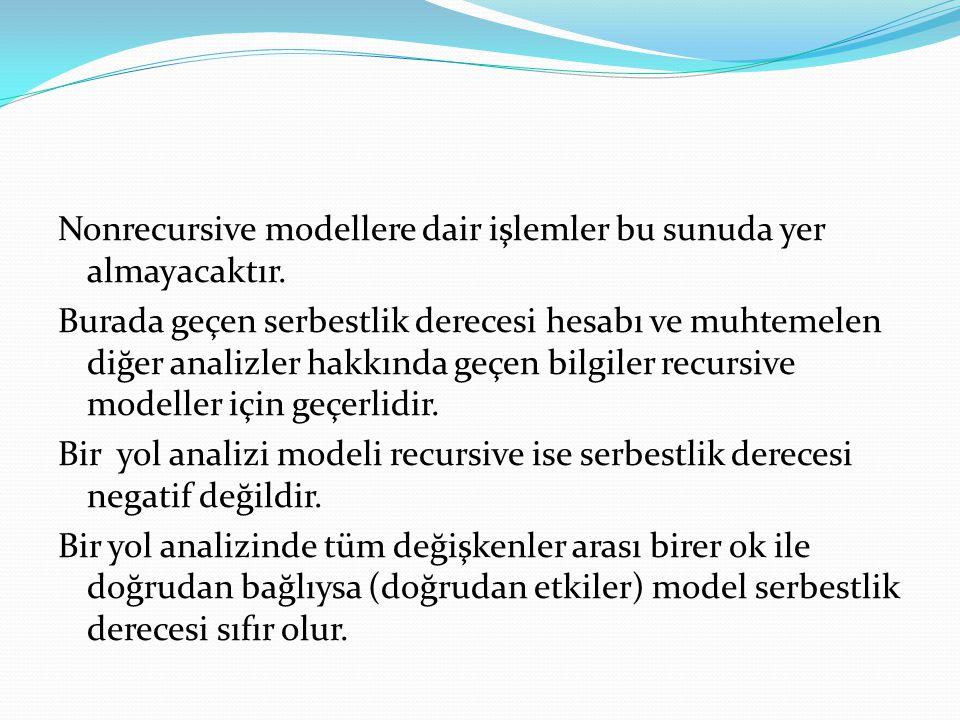 Nonrecursive modellere dair işlemler bu sunuda yer almayacaktır