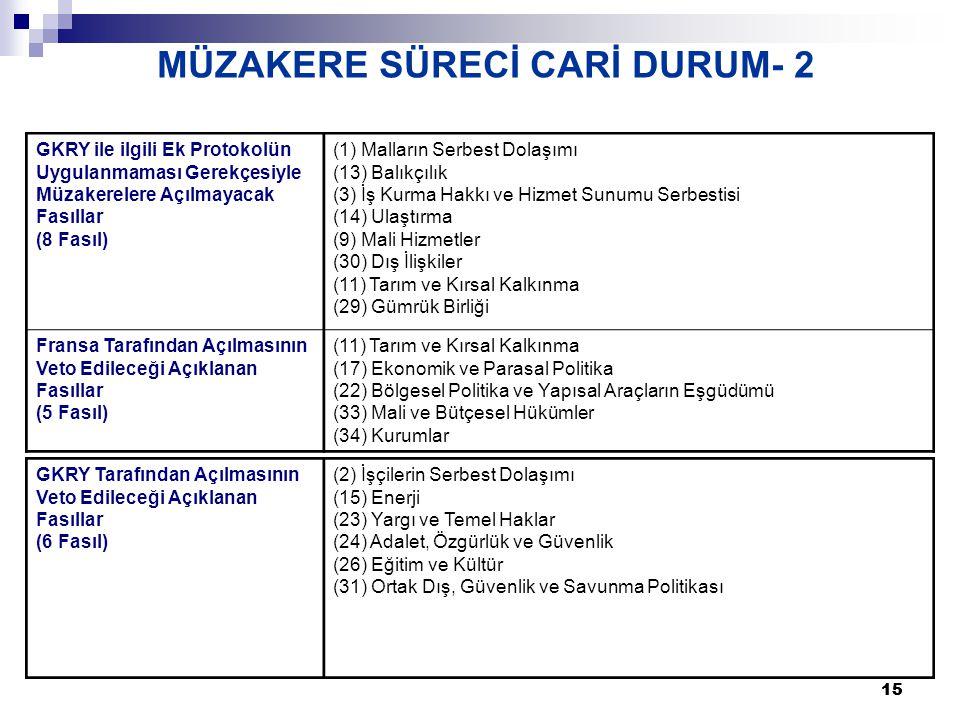 MÜZAKERE SÜRECİ CARİ DURUM- 2