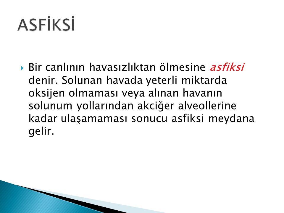 ASFİKSİ