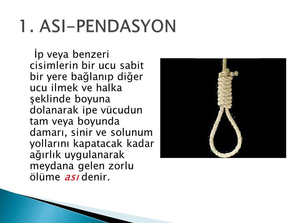 1. ASI-PENDASYON