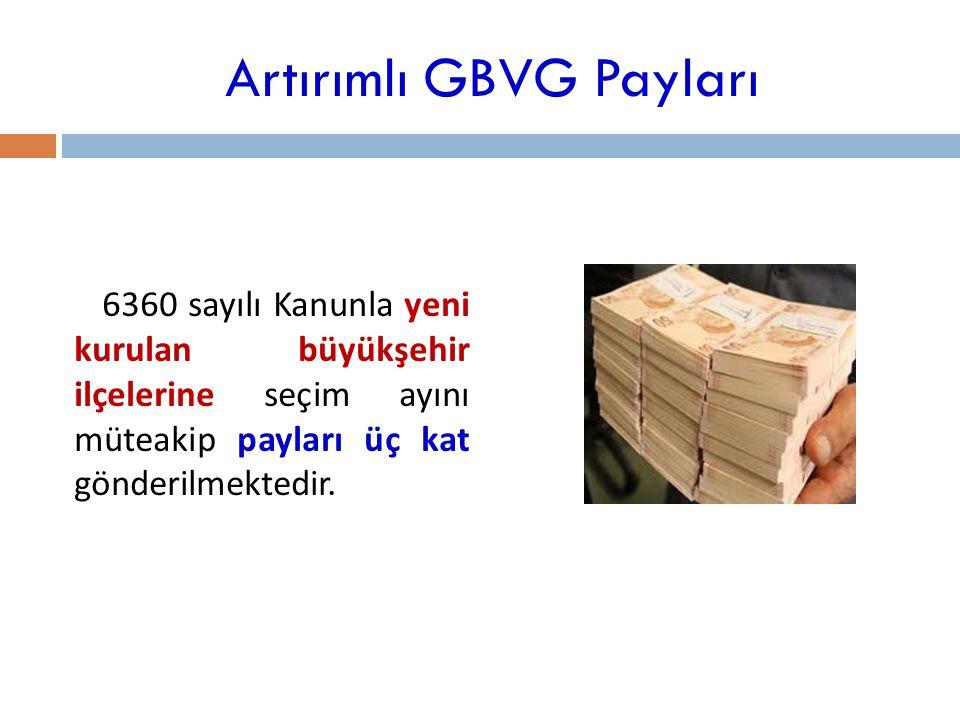 Artırımlı GBVG Payları