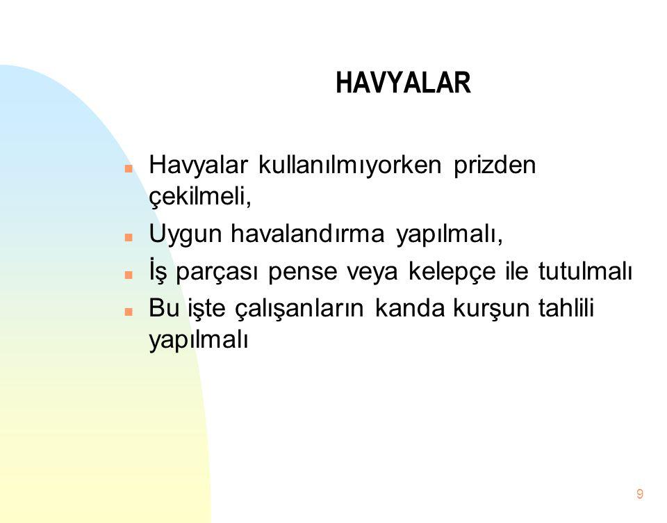 HAVYALAR Havyalar kullanılmıyorken prizden çekilmeli,