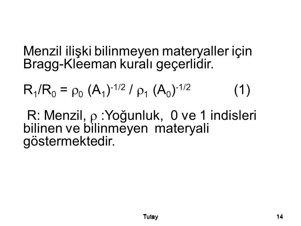 Menzil ilişki bilinmeyen materyaller için Bragg-Kleeman kuralı geçerlidir.