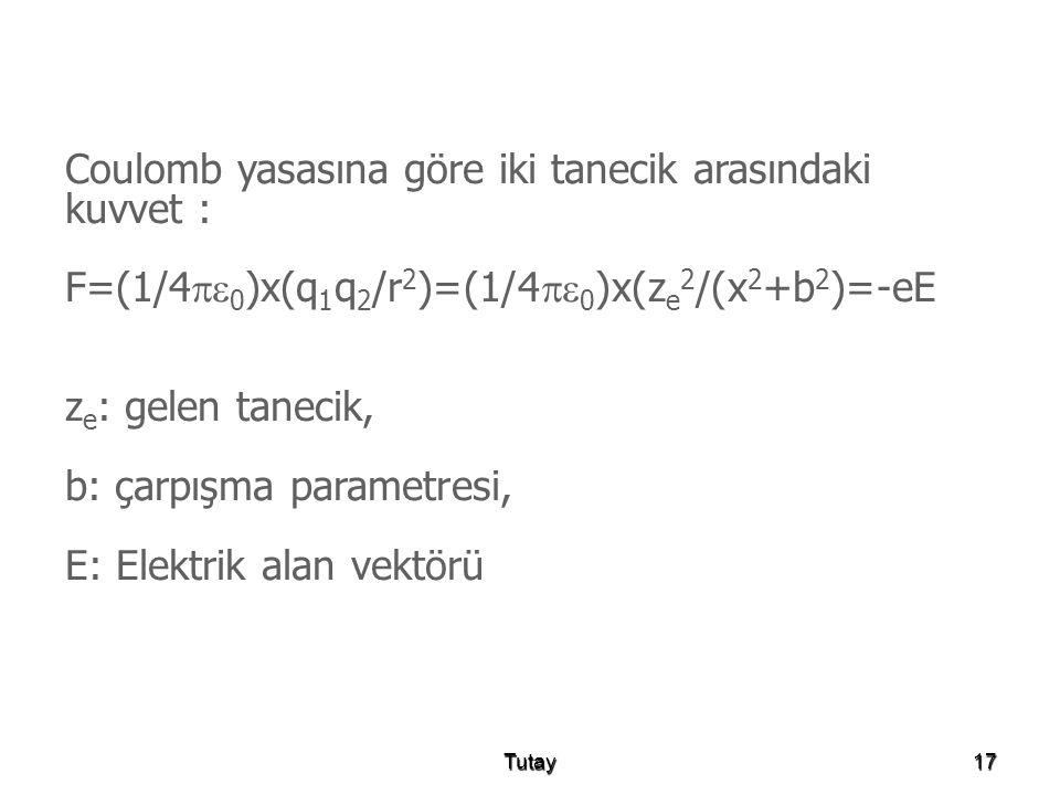 Coulomb yasasına göre iki tanecik arasındaki kuvvet :