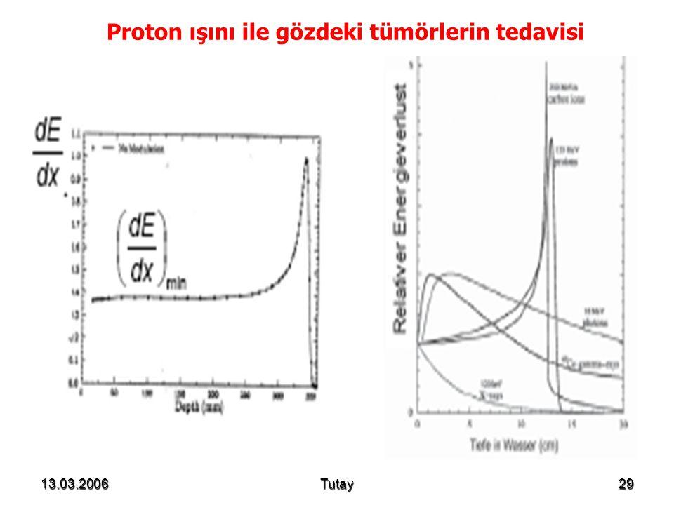 Proton ışını ile gözdeki tümörlerin tedavisi