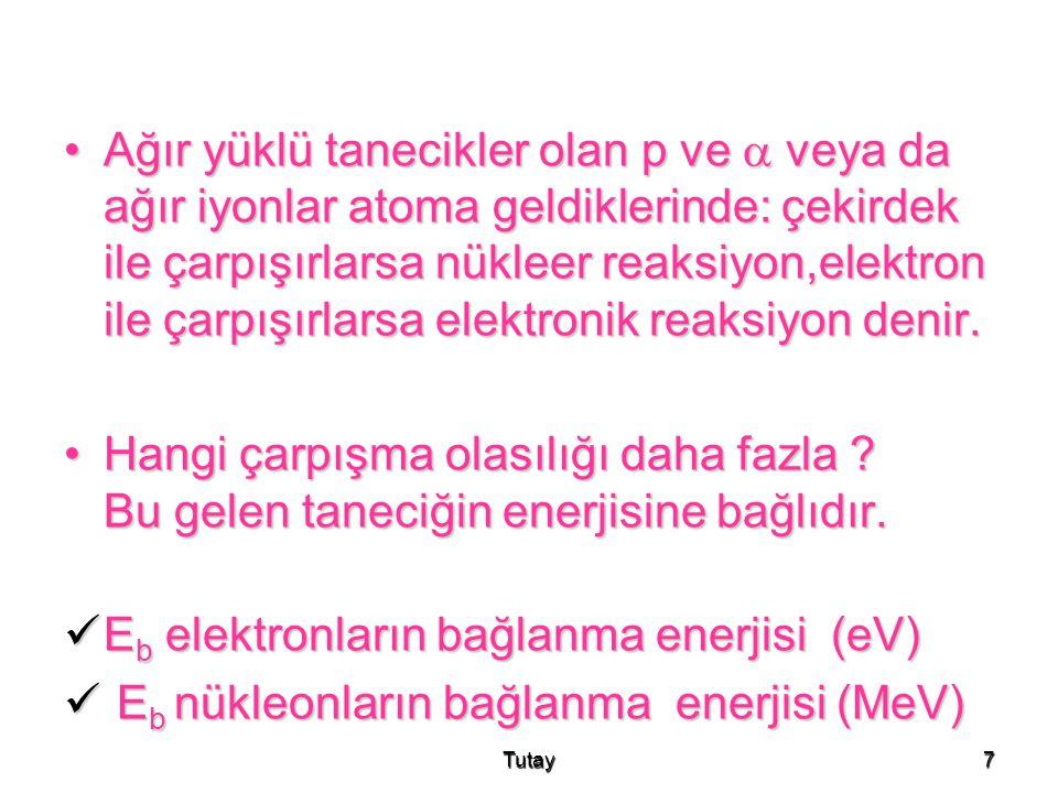 Eb elektronların bağlanma enerjisi (eV)