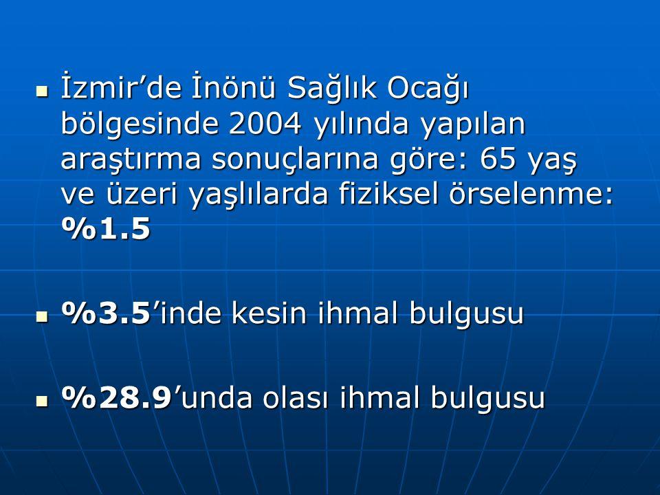 İzmir'de İnönü Sağlık Ocağı bölgesinde 2004 yılında yapılan araştırma sonuçlarına göre: 65 yaş ve üzeri yaşlılarda fiziksel örselenme: %1.5