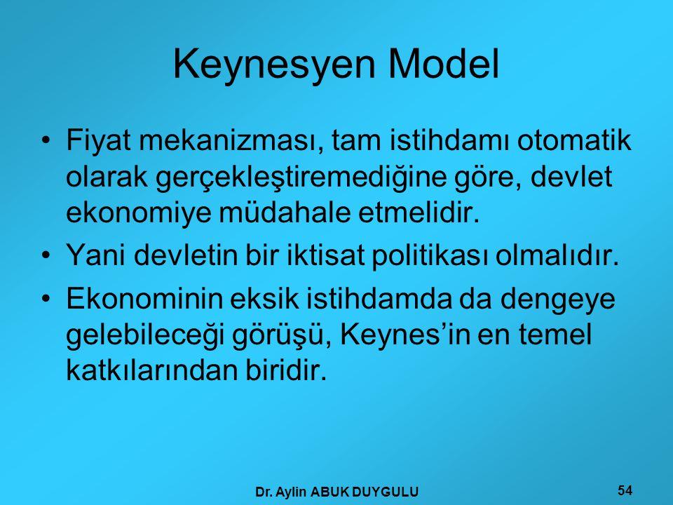 Keynesyen Model Fiyat mekanizması, tam istihdamı otomatik olarak gerçekleştiremediğine göre, devlet ekonomiye müdahale etmelidir.