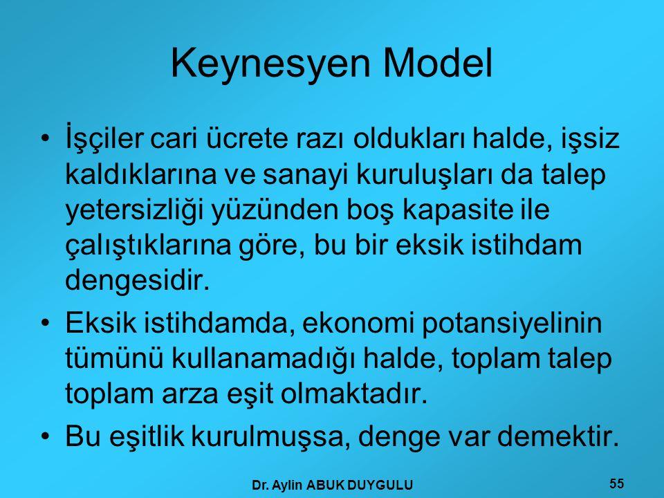 Keynesyen Model