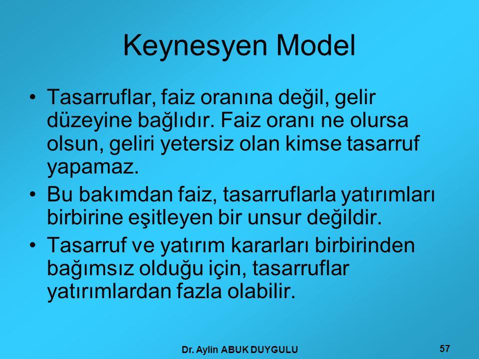 Keynesyen Model Tasarruflar, faiz oranına değil, gelir düzeyine bağlıdır. Faiz oranı ne olursa olsun, geliri yetersiz olan kimse tasarruf yapamaz.