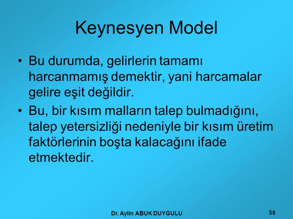 Keynesyen Model Bu durumda, gelirlerin tamamı harcanmamış demektir, yani harcamalar gelire eşit değildir.