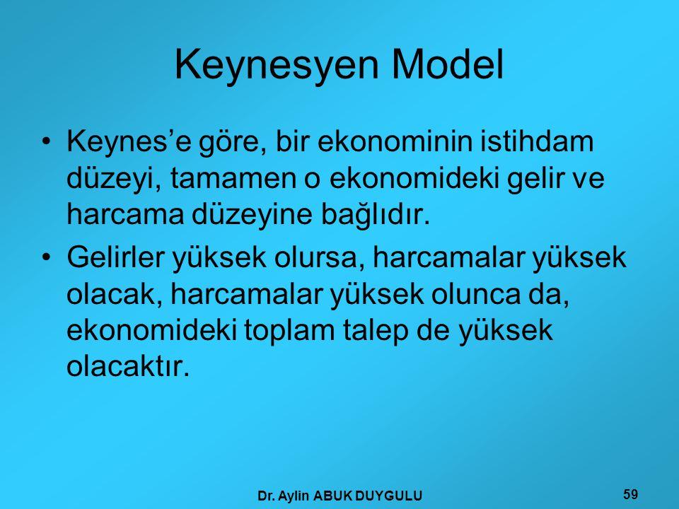 Keynesyen Model Keynes'e göre, bir ekonominin istihdam düzeyi, tamamen o ekonomideki gelir ve harcama düzeyine bağlıdır.