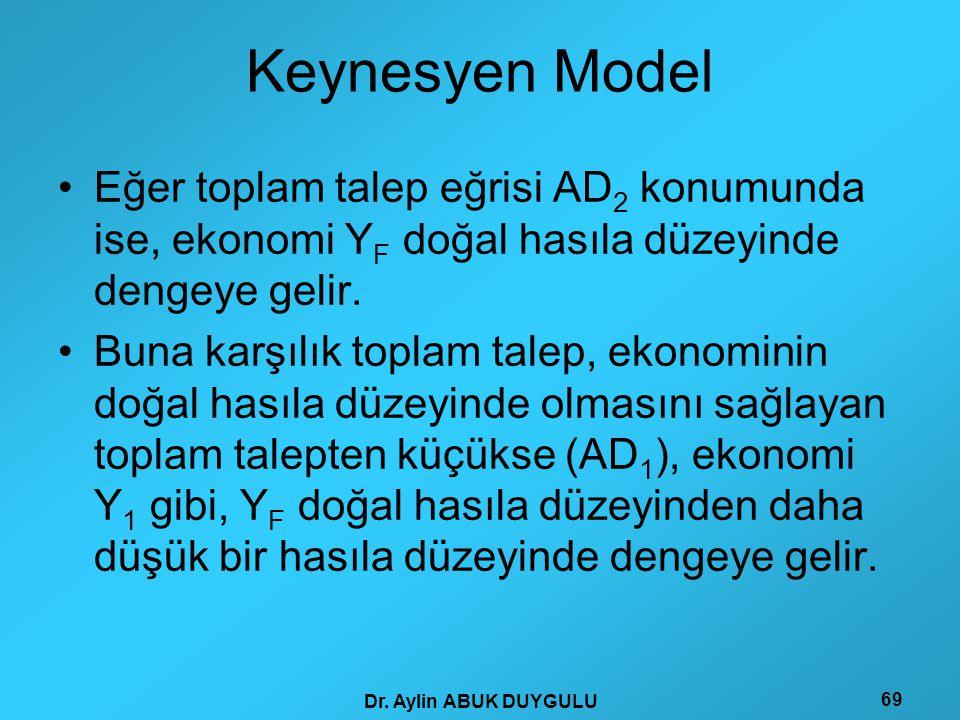 Keynesyen Model Eğer toplam talep eğrisi AD2 konumunda ise, ekonomi YF doğal hasıla düzeyinde dengeye gelir.