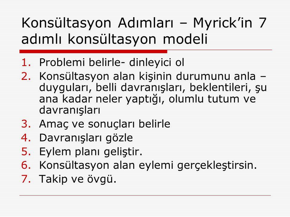 Konsültasyon Adımları – Myrick'in 7 adımlı konsültasyon modeli