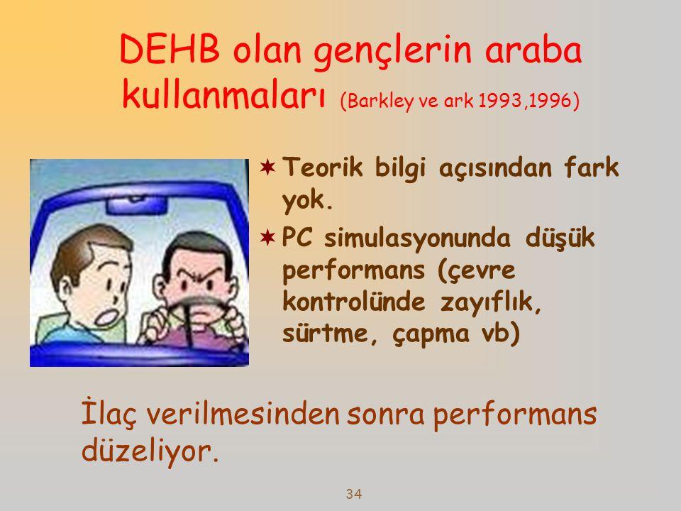 DEHB olan gençlerin araba kullanmaları (Barkley ve ark 1993,1996)
